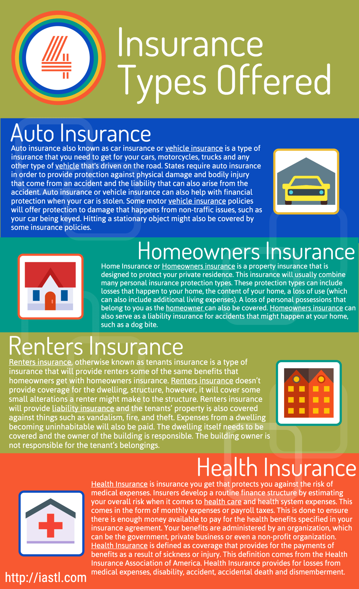 4 Insurance Types Offered Auto Insurance Homeowners Insurance