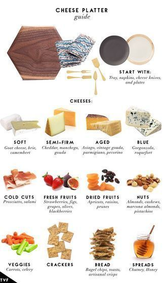 Photo of Charcuterie Board #charcuterieboard Create a Gorgeous Cheese Board Platter