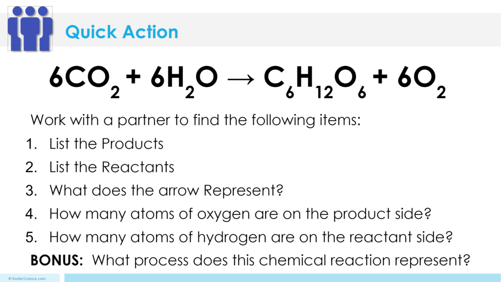 Balancing Chemical Equations Lesson Plan A Complete Science Lesson Using The 5e Method Of Instruction Kesler Science Chemical Equation Science Lessons Chemistry Worksheets