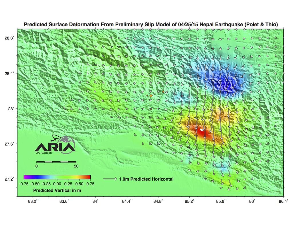 """Jascha Polet on Twitter: """"Did quick calculation of predicted surface displacement (max ~1m) based on my preliminary slip model of Nepal quake http://t.co/4hbDNpc6Dq"""""""