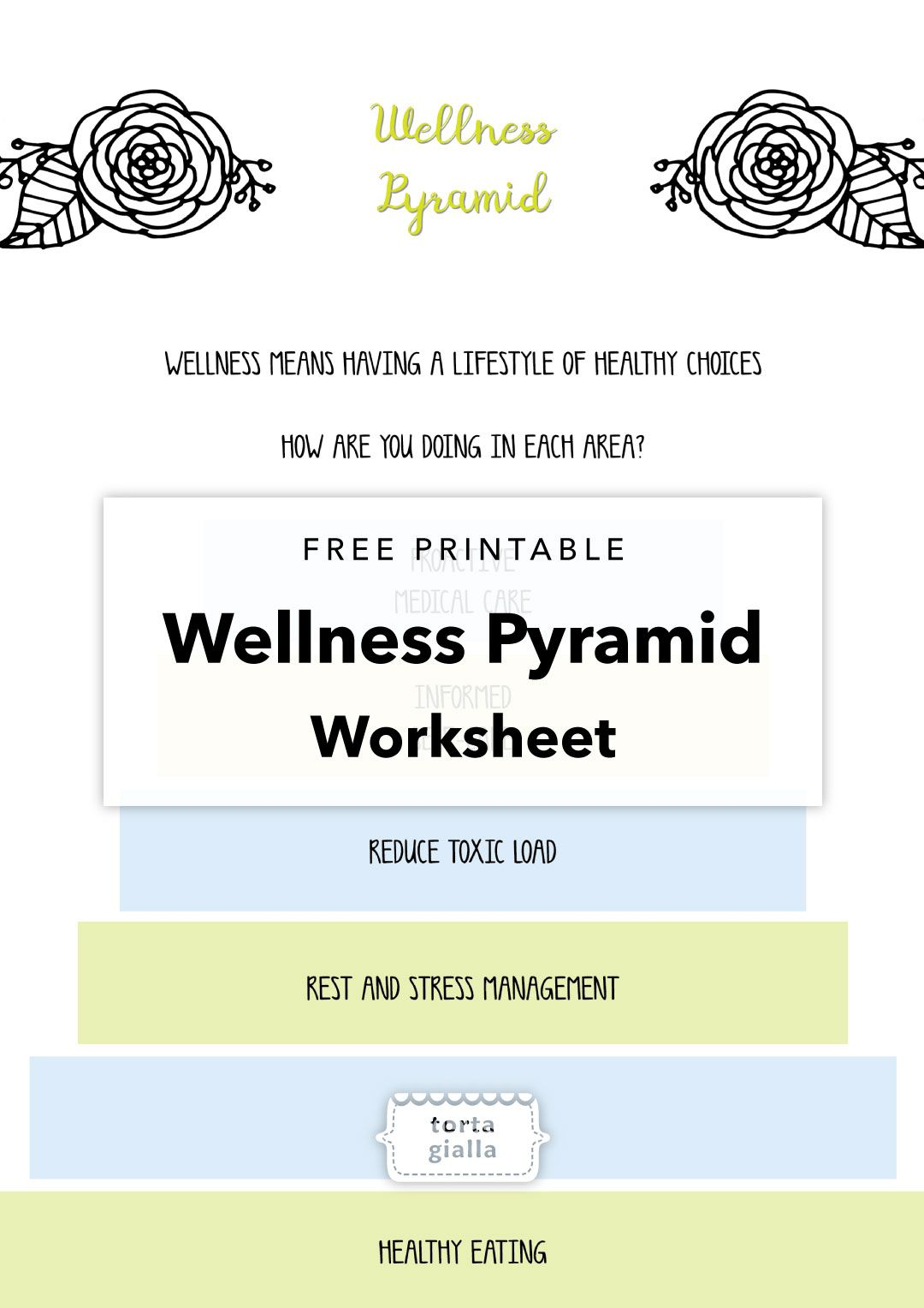 Wellness Pyramid Worksheet Printable Healthcare Quotes