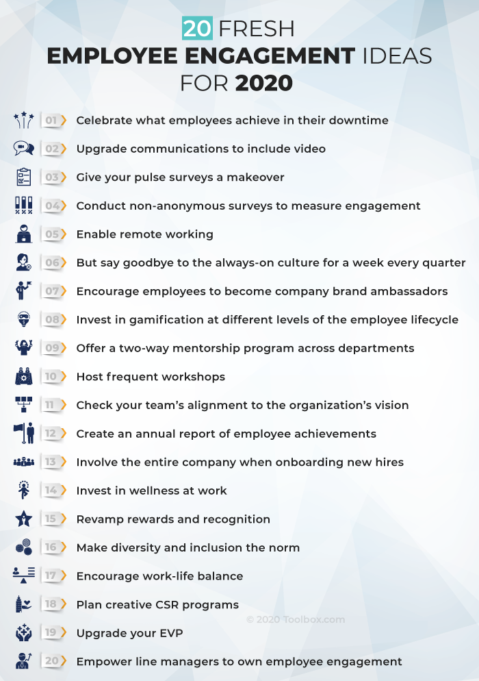 20 Fresh Employee Engagement Ideas For 2020 In 2020 Employee Engagement Employee Engagement Activities Employee Encouragement
