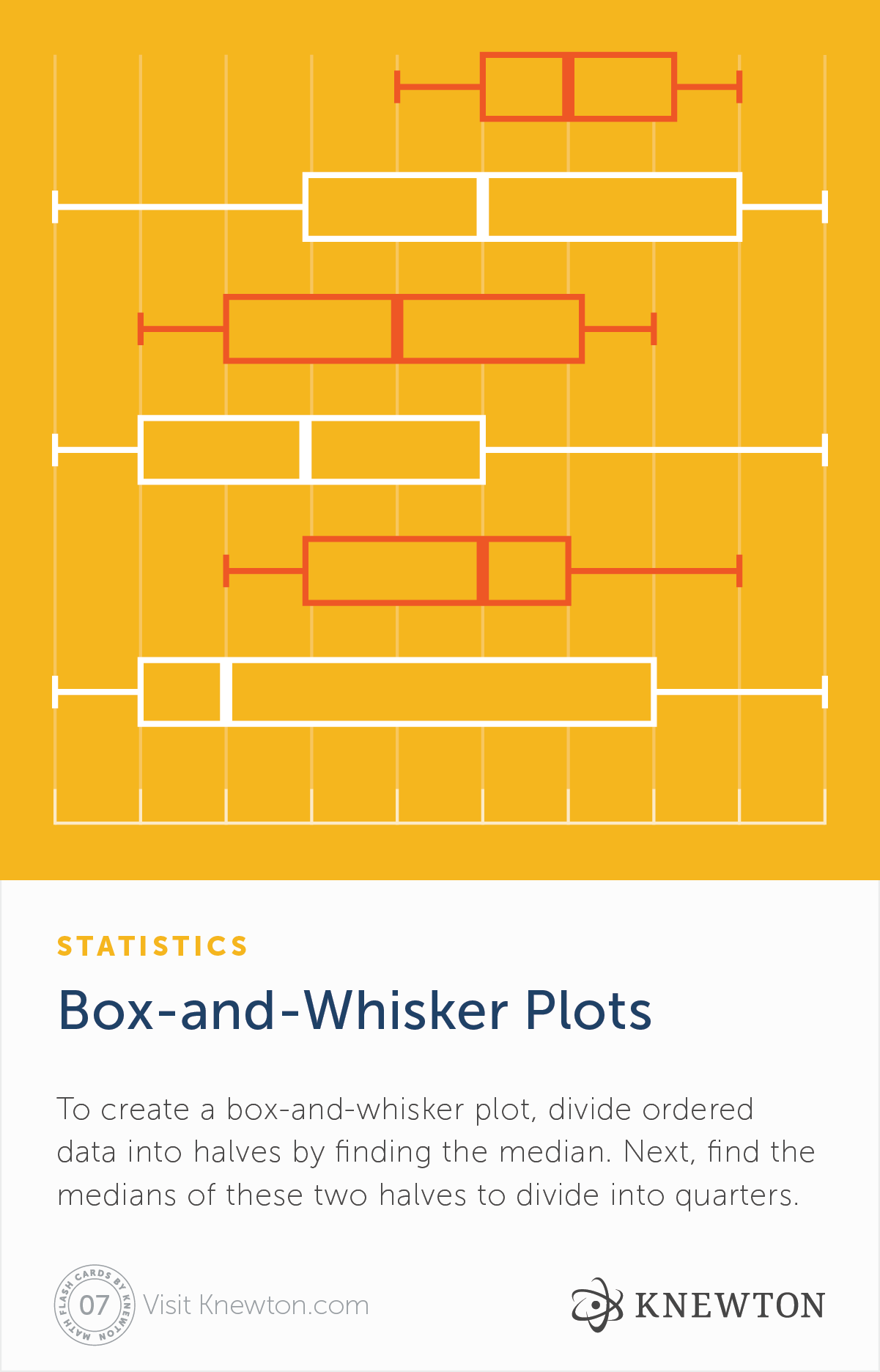 Help Your Students Master Statistics Topics Like Box And