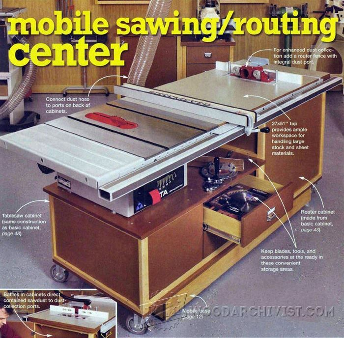 Table saw workstation plans table saw tips jigs and fixtures table saw cabinet plans table saw tips jigs and fixtures woodwork woodworking woodworking plans woodworking projects keyboard keysfo Image collections