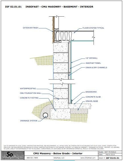 This Drawing Gives You The View Of The Architectural Wall
