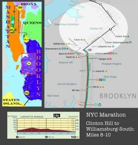 Marching Band High School The First Nyc Marathon Band Nyc Marathon Map Nyc Marathon Training Playlist