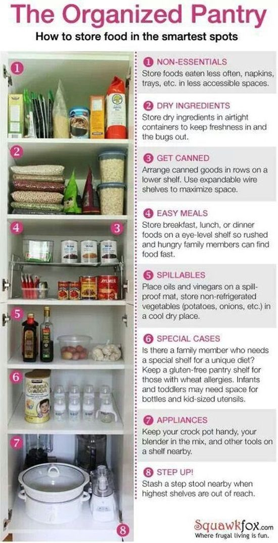 15 Clever Pantry Organization Ideas to Maximize Your Pantry Space #pantryorganizationideas