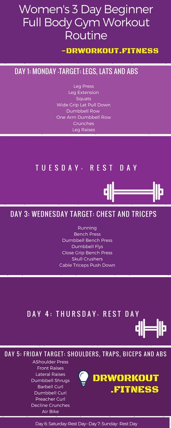Women's 3 Day Beginner Full Body Gym Workout Plan | Dr Workout