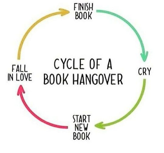 Marvelous Epic Readsu0027 New Chart: Cycle Of A Book Hangover