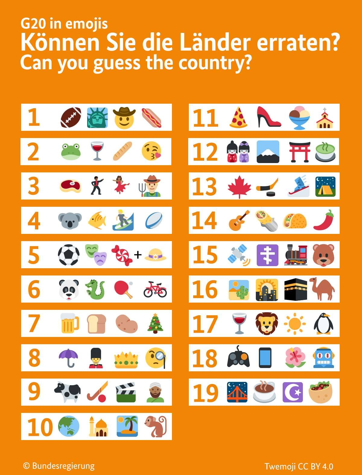 Pin By Peggy Boynton On Teaching German Emoji Teaching 10 Things