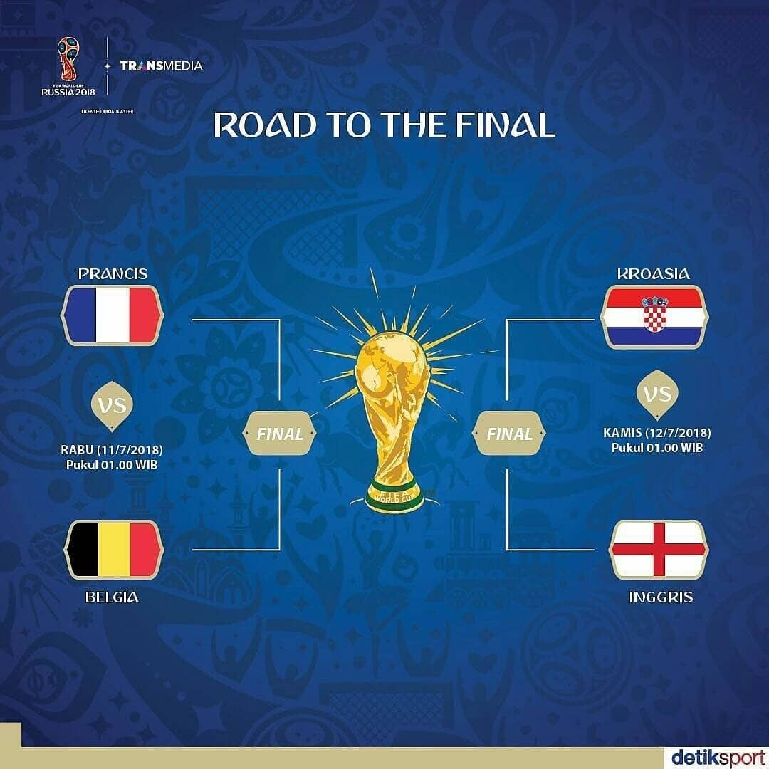 Semifinal Fifarussia Worldcup2018 World Cup Russia 2018 Fifa World Cup World Cup 2018