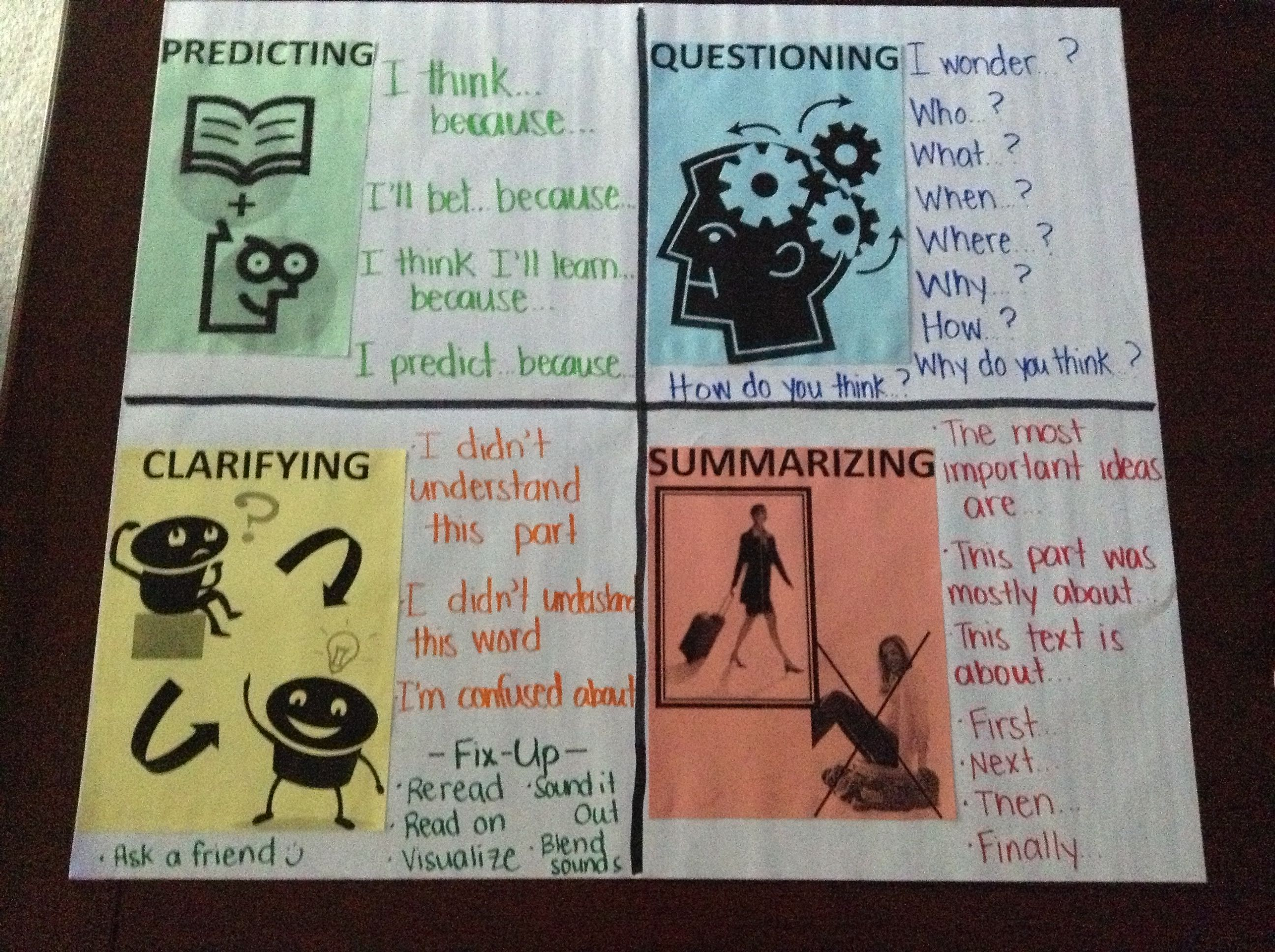 reciprocal teaching Reciprocal teaching is a multiple-strategy instructional approach for teaching comprehension skills to students teachers teach students four strategies: asking.