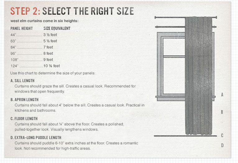 curtain length chart frian