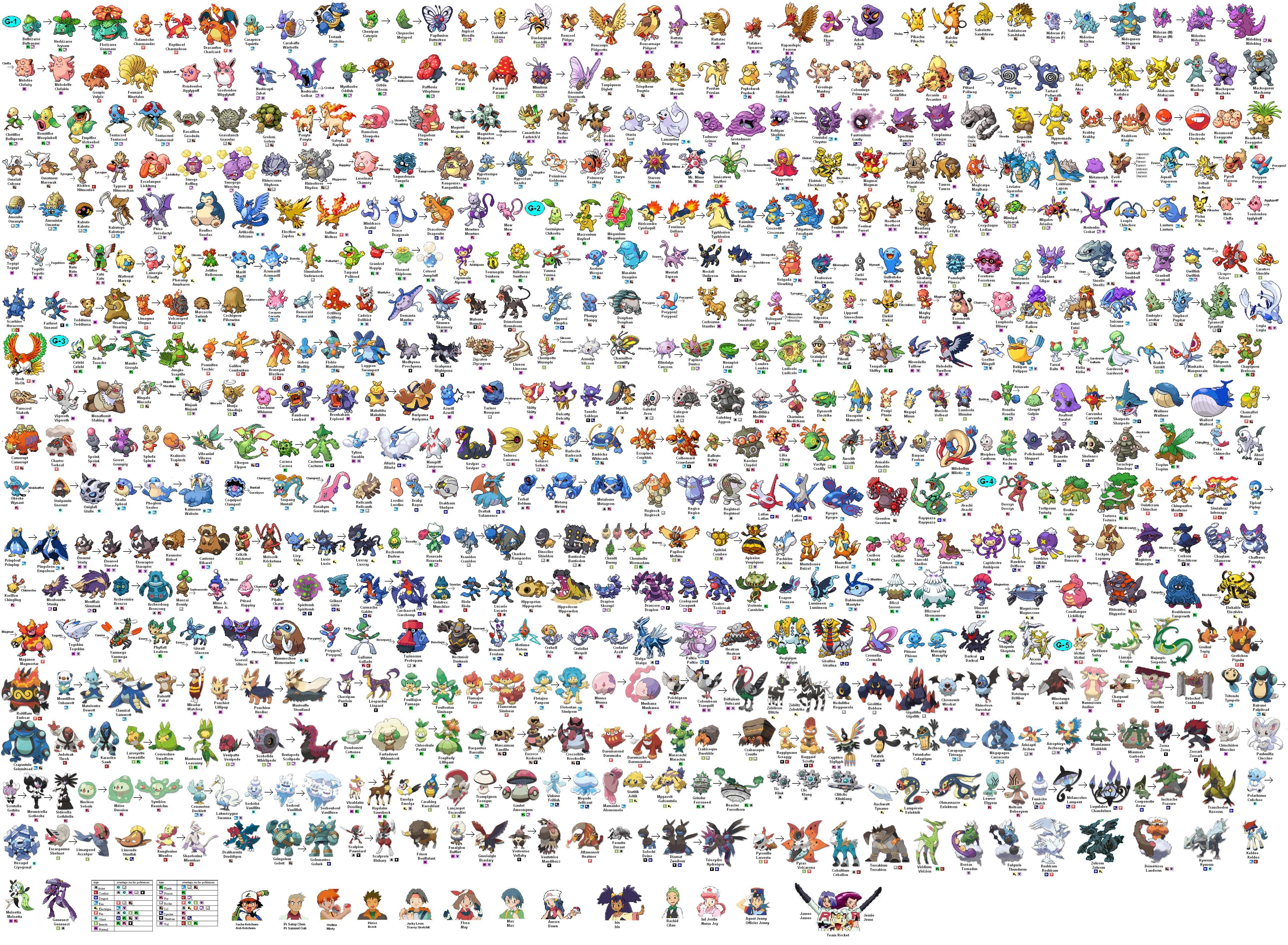 all 649 pokemon with their name in english leurs noms en francais