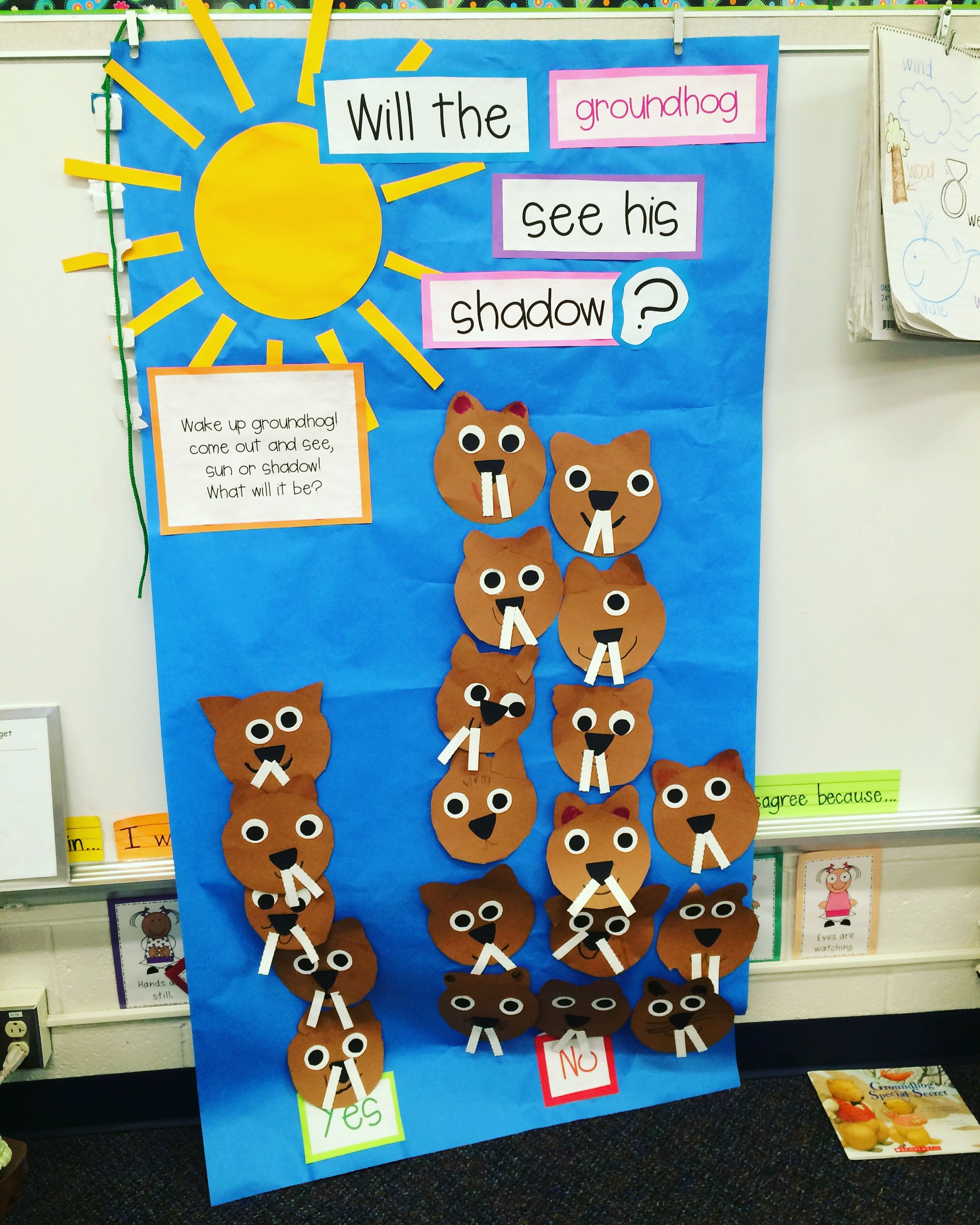 Groundhog S Day Graphing Fun