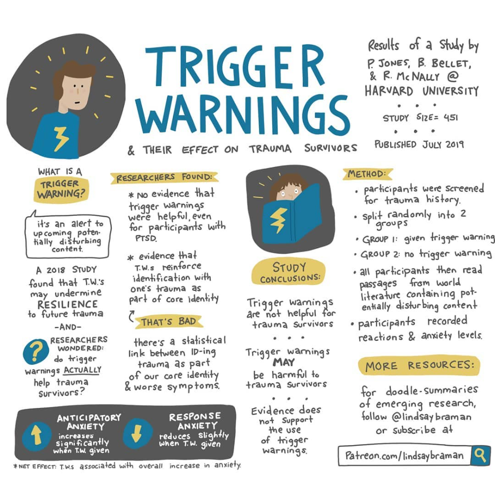 Pin On Psychology Infographics