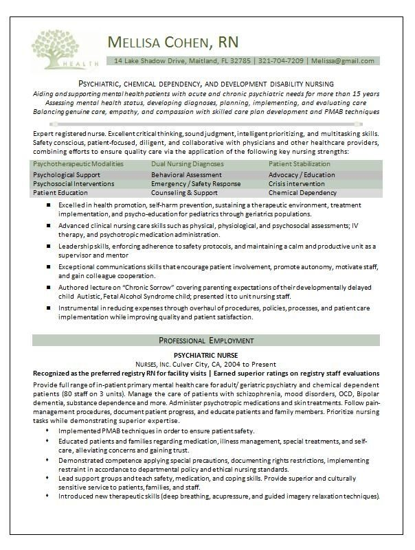 agency for nursing resume sales lewesmr regarding cover letter - psych nurse resume