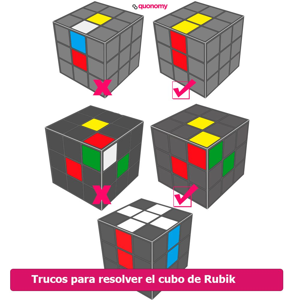 Cómo Resolver El Cubo De Rubik Fácilmente Resolver Cubo De Rubik Cubo Rubik Rubik
