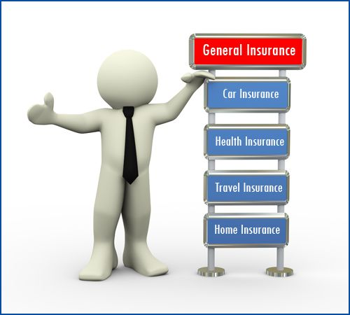 All Major Life General Insurance Policy Visit Our Website To
