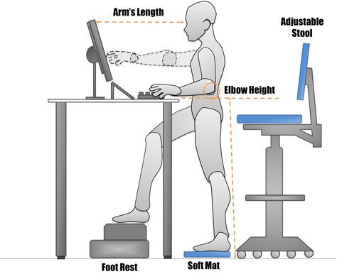 Sitting To Standing Workstations Safety Services Home