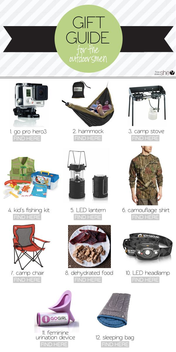 Christmas Gift Ideas For Outdoorsmen Part - 21: 2014 Gift Guides U2013 For The Outdoorsman Howdoesshe.com