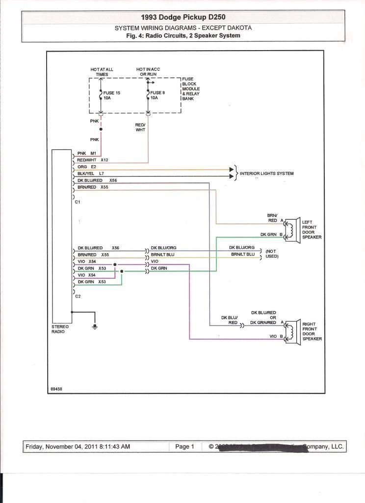 Pin by Ronna Dutton on First Gen Pinterest Diagram, Bar chart