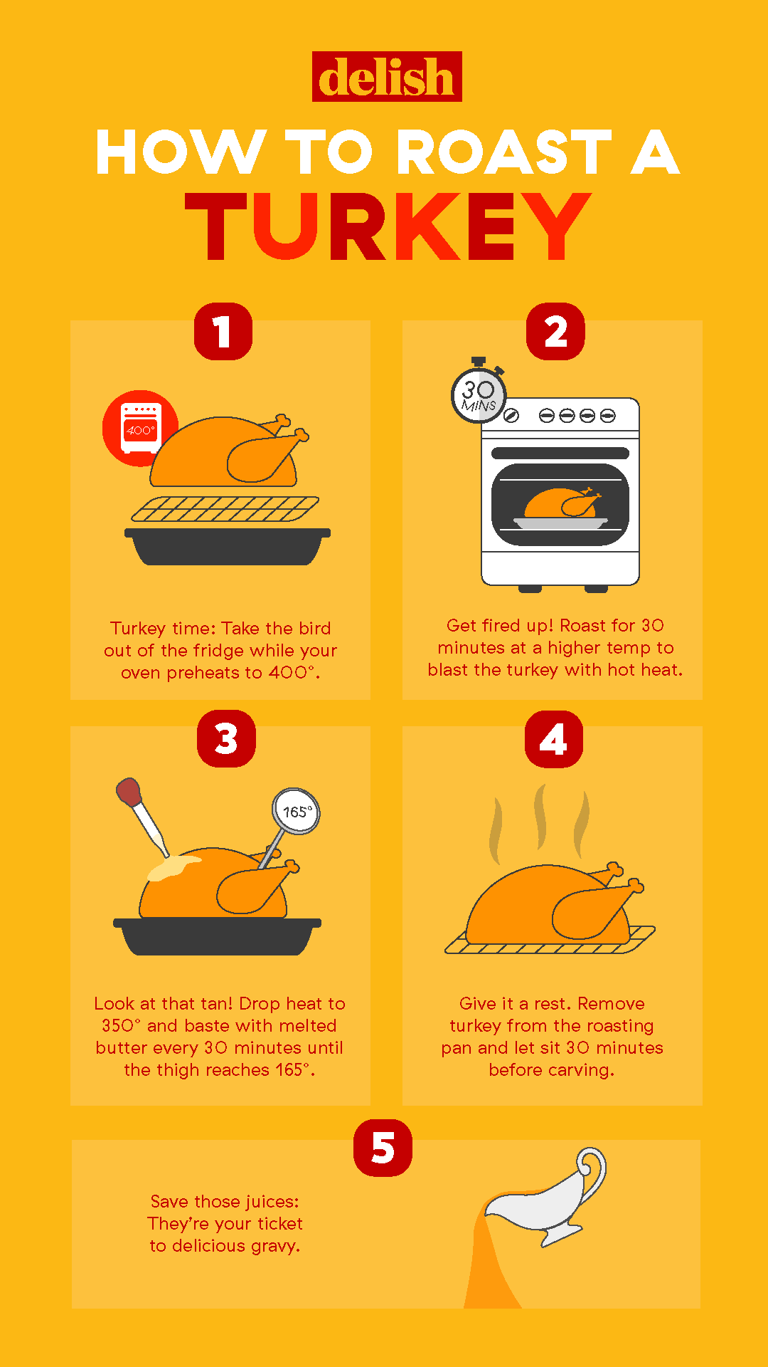 Photo of How to Roast a Turkey