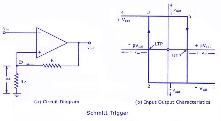 Schmitt Trigger Using Ic741 Electronic Circuits In 2018