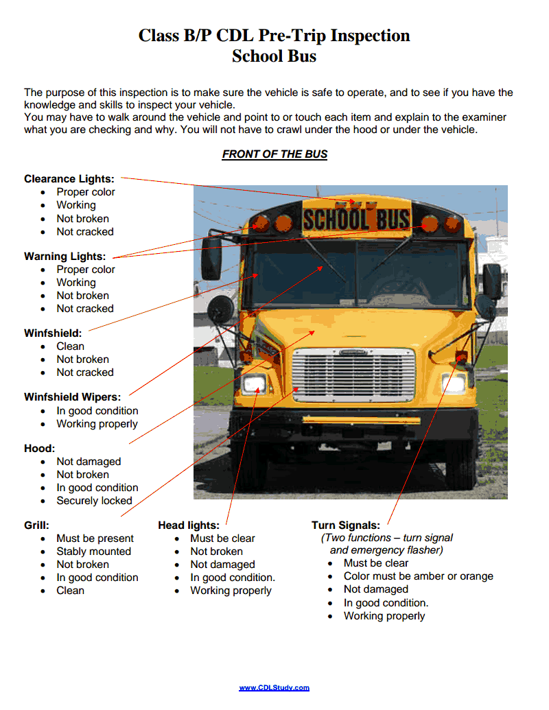 School Bus Engine Inspection Diagram