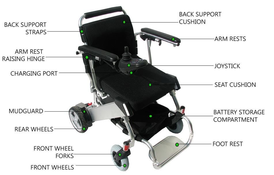 Powered Self Propelled Wheelchairs Medical And Pediatric Review A Motorized Wheelchair Power Chair Or El Wheelchair Electric Wheelchair Powered Wheelchair