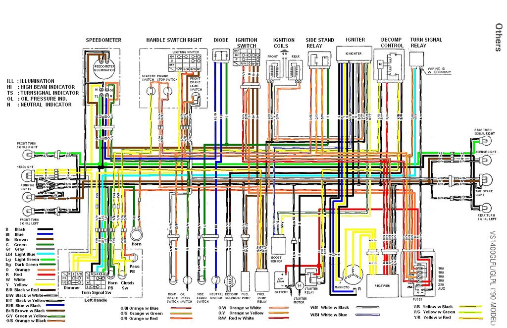 Vs 1400 Wiring Diagram Electrical Wiring Diagram Diagram Diagram Design