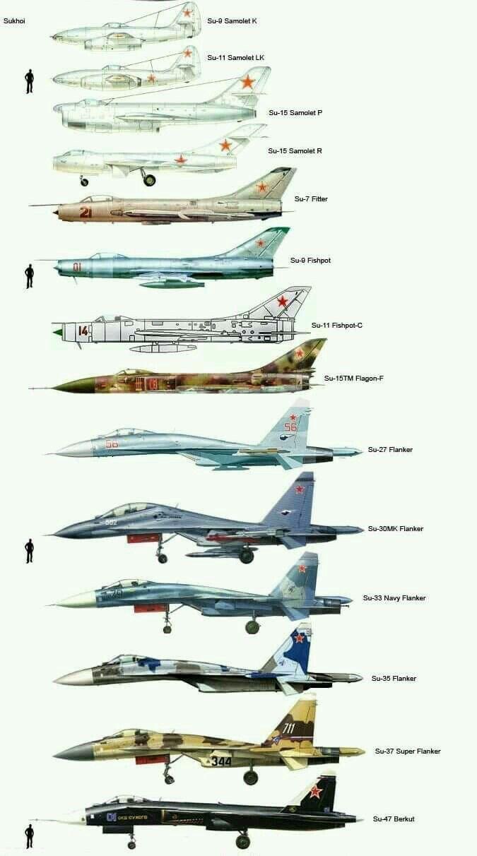 Idea De Robert Silvera En Naves Aereas Aviones De Combate