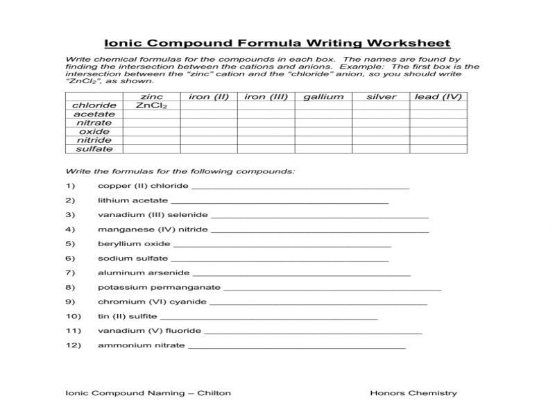 Ionic Compound Formula Writing Worksheet Free Printable Worksheets Writing Worksheets Chemistry Worksheets Worksheets