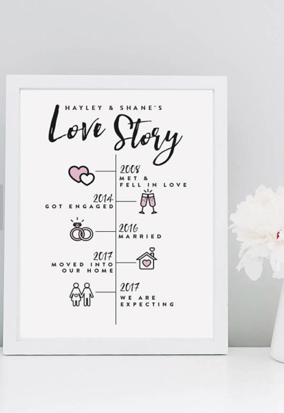 Personalized Our Love Story Timeline- such a sweet, thoughtful ...