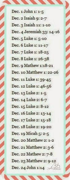 Advent Christmas (count Down) Bible Verses To Read. From December To  Christmas Eve Good Way To Introduce The Season And Engage Daily Bible  Reading.