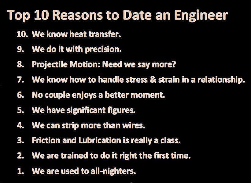 Dating an engineer black ladies dating white men
