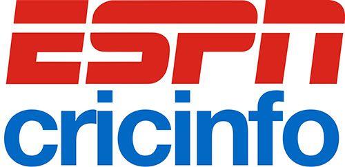 ESPN Cricinfo Live Score (With images) | Cricket score ...