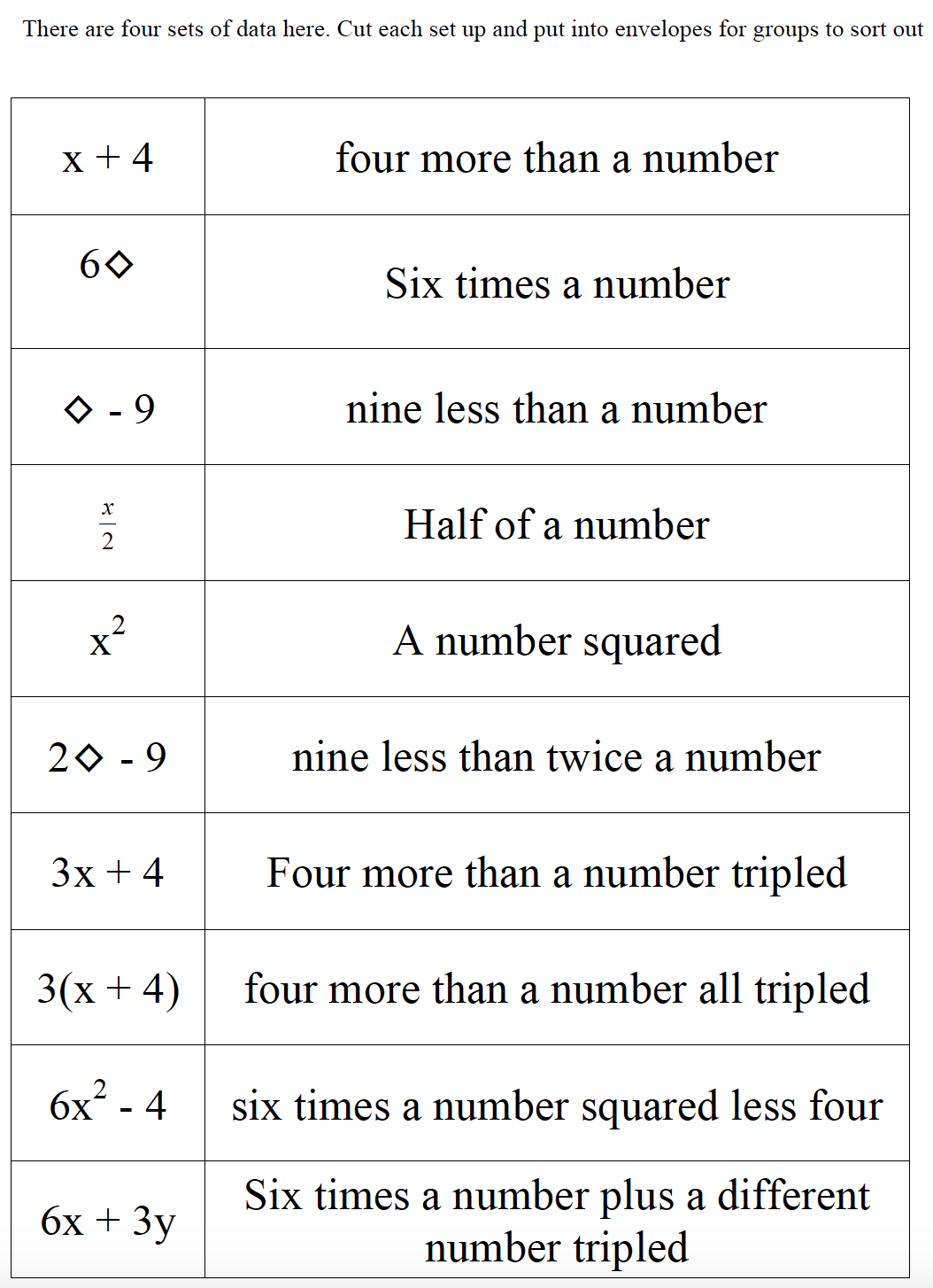 worksheet Algebraic Expression engaging math connecting words and algebraic expressions expressions