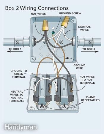 How to install surface mounted wiring and conduit electrical how to install surface mounted wiring and conduit electrical wiring box and garage shop cheapraybanclubmaster Image collections