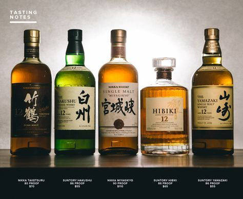 Suntory Yamazaki 12 Year Old Japanese Single Malt Whiskey Father S Day Whisky Malt Whisky Single Malt
