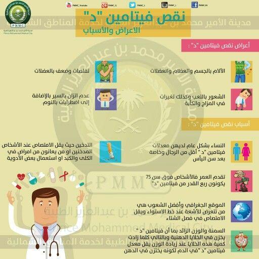 Pin By Deema On Health Info Health Info Health Vitamins