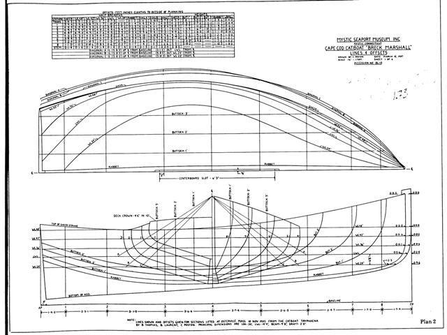 cat boat plans   Boats   Boat design, Wooden boats, Boat plans