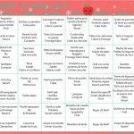 En décembre, on mange quoi ? – menus mensuels #5