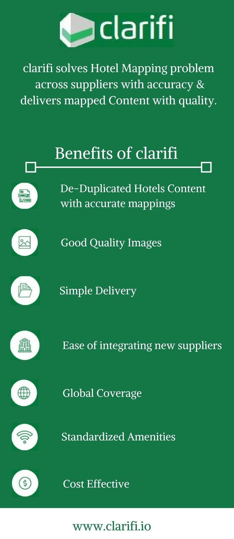 clarifi solves hotel mapping problem across suppliers with