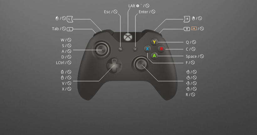 Made this custom Destiny 2 PS4 controller preset to play as