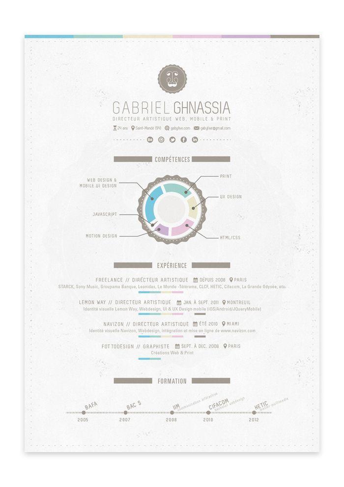 6 Resume Of Gabriel Ghnassia Jpg 700 991 Infographic Resume Resume Resume Design