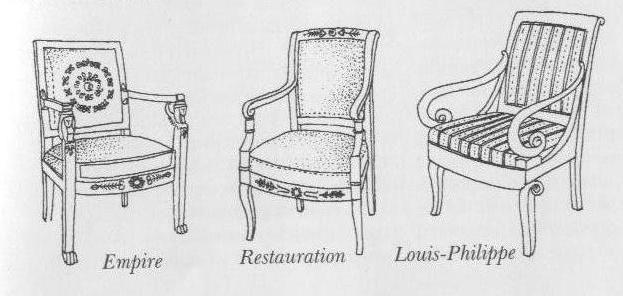 Style De Meuble Meuble De Style Mobilier De Salon Histoire De L Art