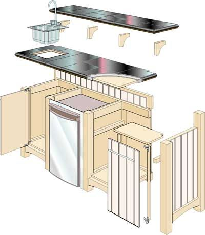 free home bar building plans home bar plans \u2013 easy to build home Home Bar Tools