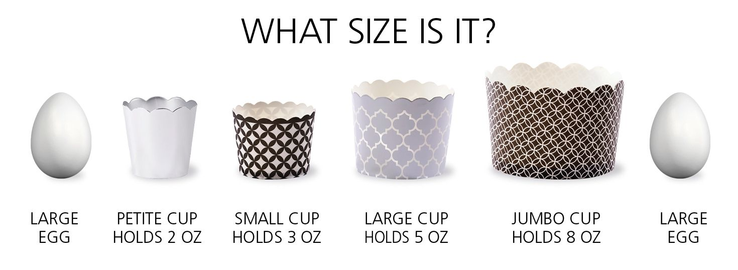 What Size S Mply Baked By Hoffmaster Cup Is Right For Your Next