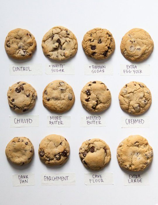 Best Chocolate Chip Cookies C White Sugar C Brown Sugar